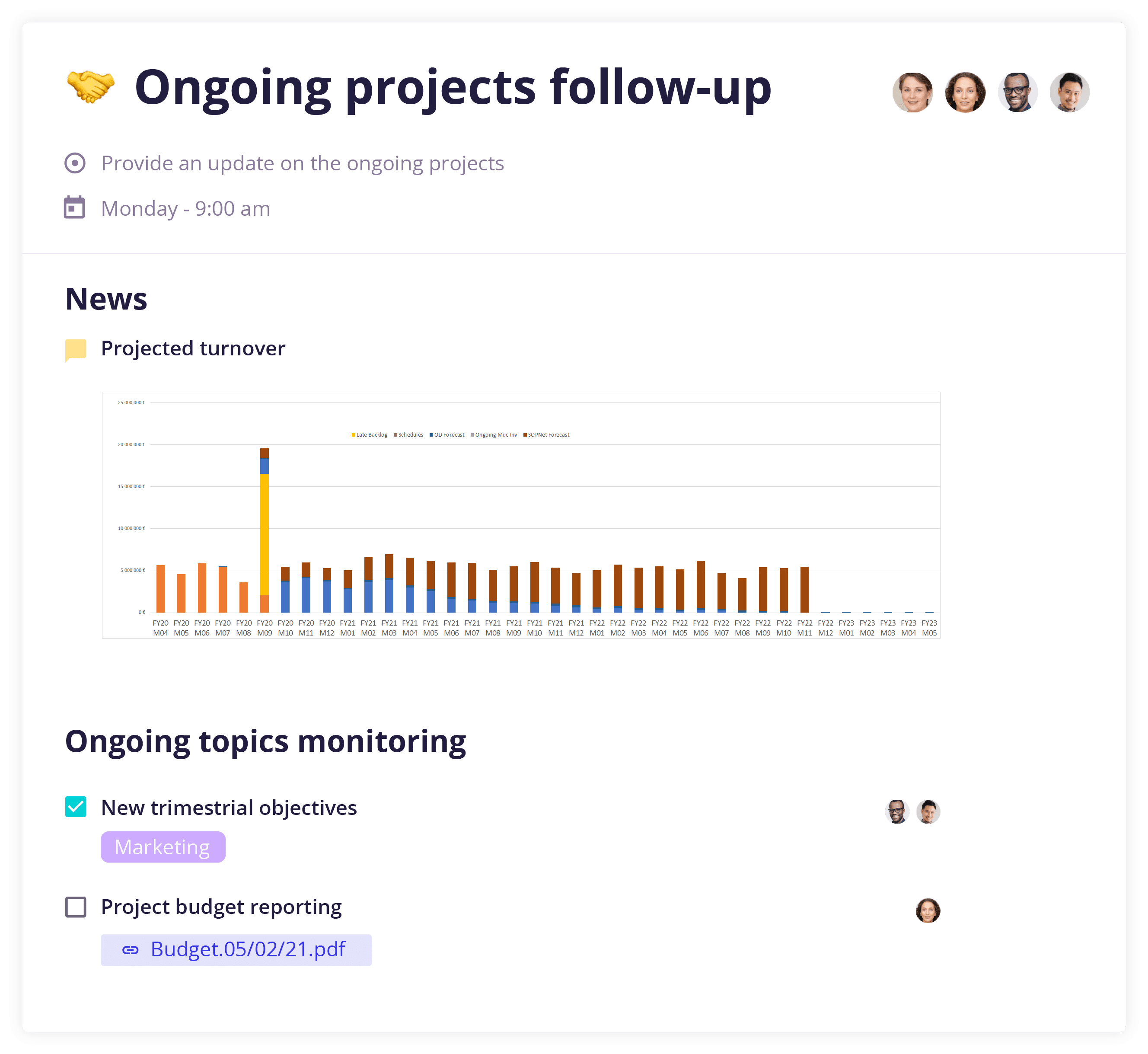on going project follow up